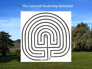 leadership-lab-presentation-copy006